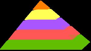 Pyramid-md